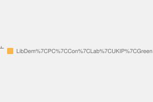 2010 General Election result in Ceredigion